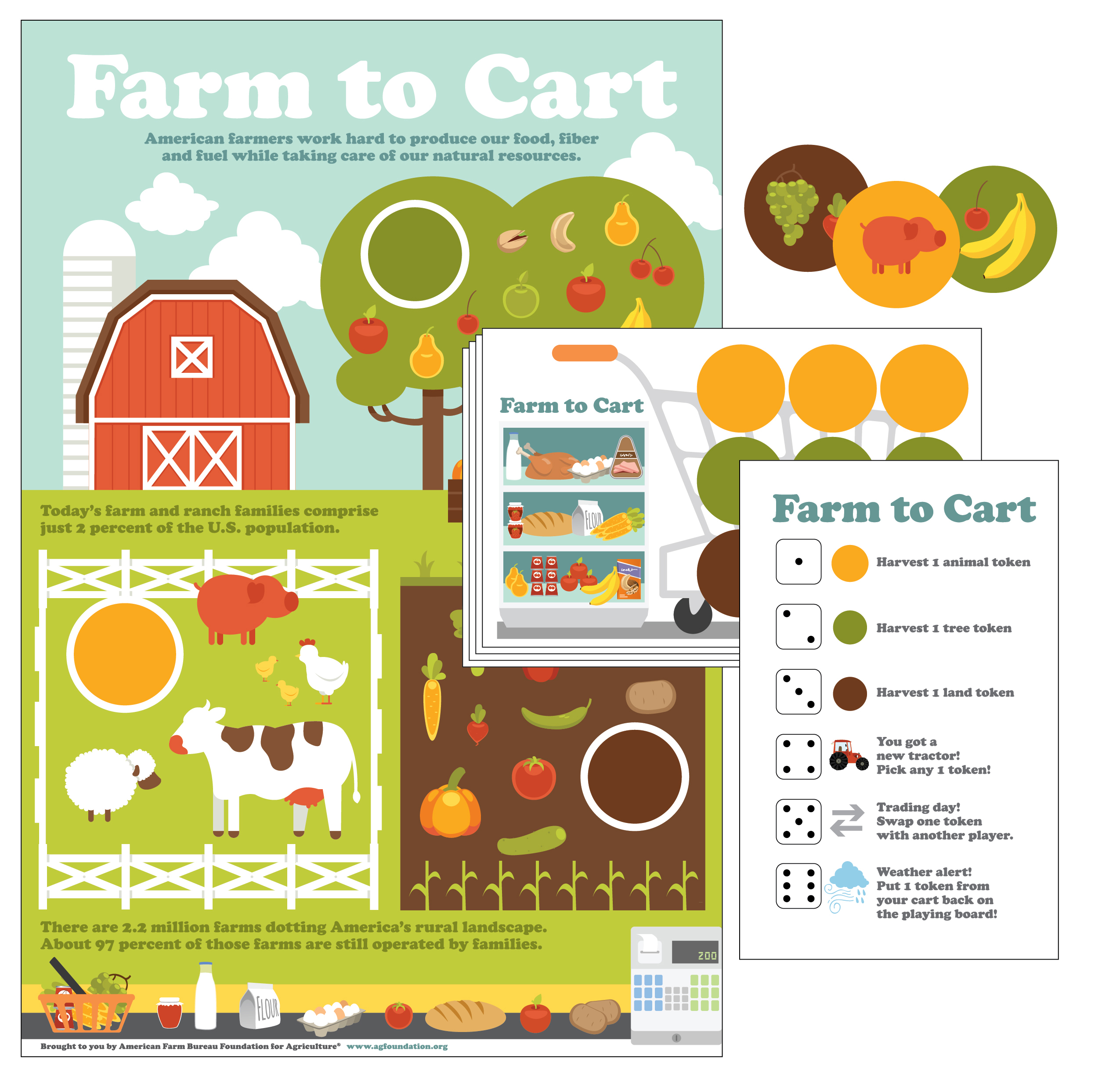 printable board game helps kids learn about where food comes from. Black Bedroom Furniture Sets. Home Design Ideas